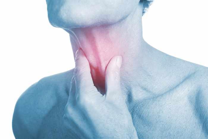 Penyakit tiroid adalah penyakit yang menyerang kelenjar tiroid